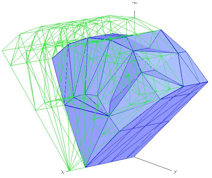Generazione mesh tetraedri fase intermedia